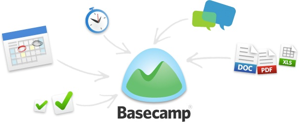 Basecamp Quick Guide