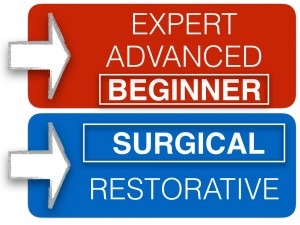 beginner surgical dental implant course